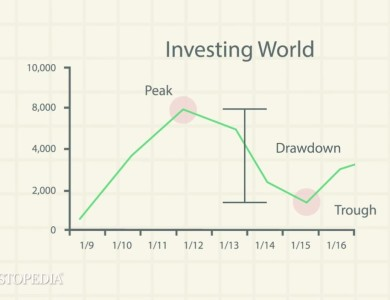 Drawdown 1 390×300
